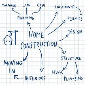 home design and construction ri ma