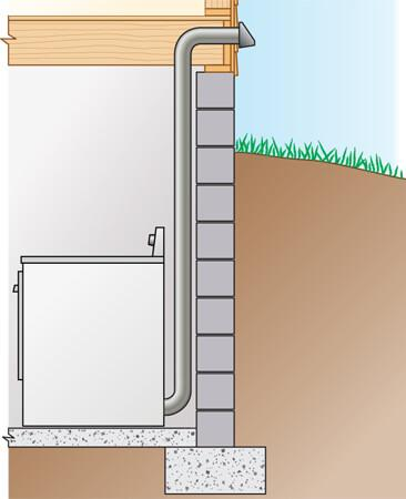 dryer venting dryer vent cleaning