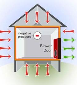 Blower Door Testing – New Homes in Rhode Island