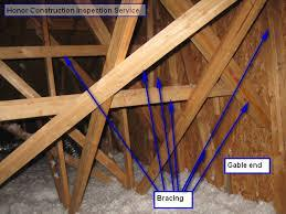 Gable end bracing from the inside